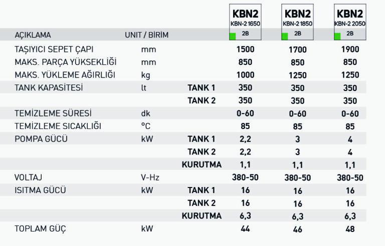KBN-2 2 KBN 2 TEKNİK ÖZELLİKLER min