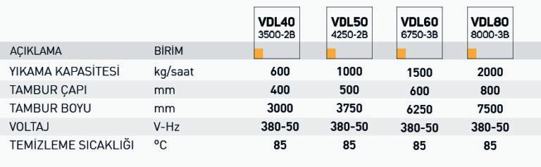 VDL-2 VDL 2 teknik özellikler min 1