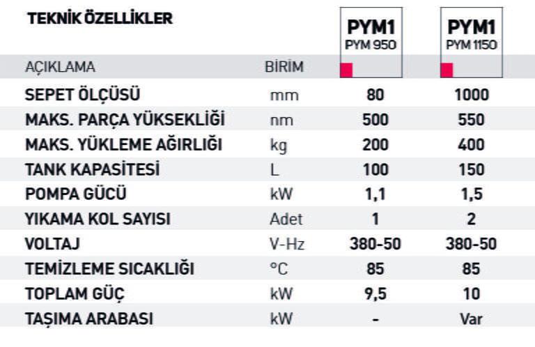 PYM-1 pym1 teknik özellikler