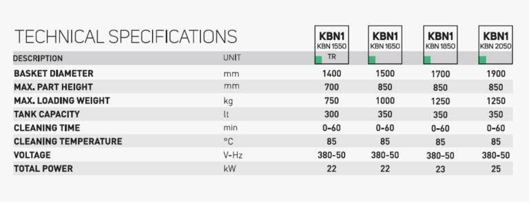 KBN-1en KBN1 TEKNİK